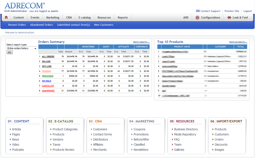 Unified web site management backend enable effective multi channels web presence operations