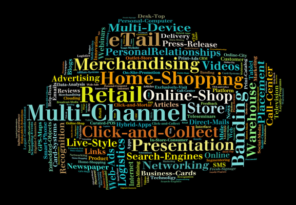 Personalization and Multi-Channel Publishing